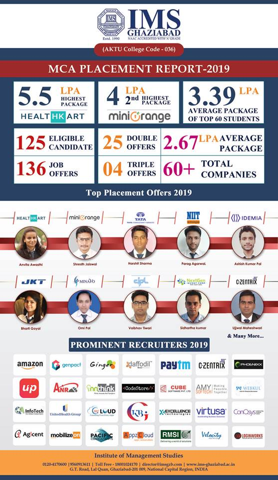 MCA Placement Report 2019